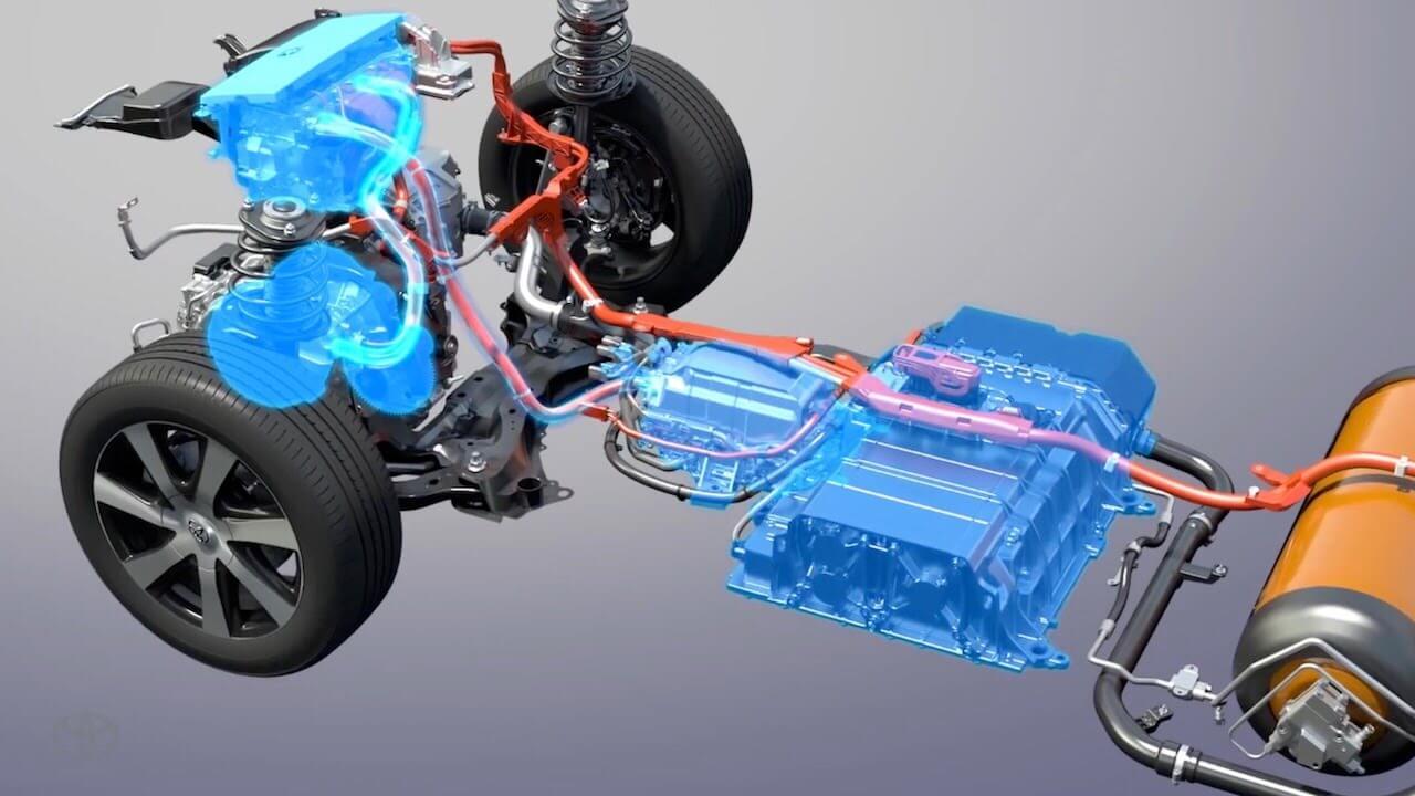 hvordan virker hydrogenbil